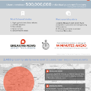 A year in Breaking News by the numbers