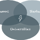 Startup Lessons that will Transform your Work with Alumni Entrepreneurs