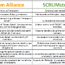 Scrum Alliance vs. SCRUMstudy