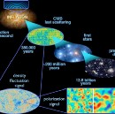 What if cosmic inflation is wrong?