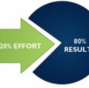 How to Apply the 80/20 Principle to Create Habit Forming Products