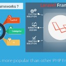 Why Laravel is more popular than other PHP Frameworks?