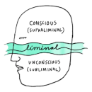 The roots of Liminal Thinking