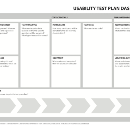 The 1-page usability test plan