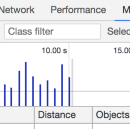 Isolating memory leaks with Chrome's Allocation Timeline