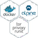 Docker image with Tor, Privoxy and a process manager under 15 MB
