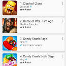 The Sad State of Android Gaming in 2015