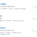 Is Laravel Going to Catch Rails?