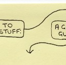 How To Do Stuff: