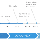 Our updated Roadmap