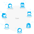 A Better Way to Build Products: The Journey Team Model