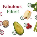 Fibre — the anti-nutrient