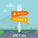 Official statement on the Bitcoin Gold hard fork