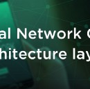 Colu Local Network Contracts Architecture layout
