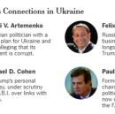 Trump, Putin and the mob. Part 4: Paul Manafort was the Kremlin's point man on the Trump campaign