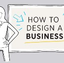 6 Ways To Design A Business