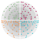 Rewriting the ThoughtWorks Tech Radar in Elm