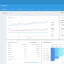 I took Firebase analytics for a ride — Here's the conclusion