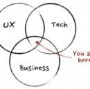 3 Types of Product Management