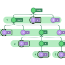 How CSS pseudo-classes work, explained with code and lots of diagrams