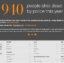 Inside the Washington Post's police shootings database: An oral history