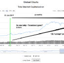 9 months later. Cryptomarket transformation continues.