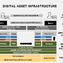 The Global Digital Asset Ecosystem Needs Better Infrastructure