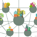 Systems Thinking for 21st-Century Cities: A Beginners Introduction — Part #1
