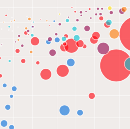 Eleven Stunning Graphs From 2014 That You Should See