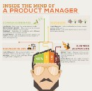 What makes a Great Product Manager?