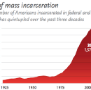 Criminal Justice Is Broken — Here are Three Groups Fixing the System