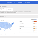 What is Google Trends data — and what does it mean?
