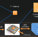 Building FPGA applications on AWS — and yes, for Deep Learning too