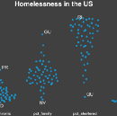Who are the homeless