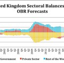 Is David Graeber wrong about sectoral imbalances, private debt, and recession?