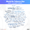 How does the world feel about tobacco?