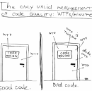 """These four """"clean code"""" tips will dramatically improve your engineering team's productivity"""