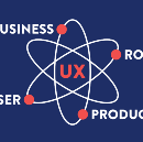 The future of UX design