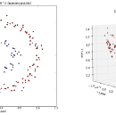 How neural networks learn nonlinear functions and classify linearly non-separable data?