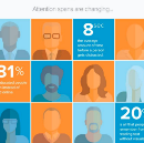 16 Eye-Popping Statistics You Need to Know About Visual Content Marketing