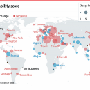 Global liveability has improved for the first time in a decade