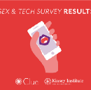 Technology and modern sexuality: Results from Clue and Kinsey's international sex survey