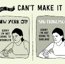 New York City vs. San Francisco: Part Deux