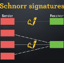 Why Schnorr signatures will help solve 2 of Bitcoin's biggest problems today