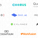 Top 10 AI startups improving your business operations
