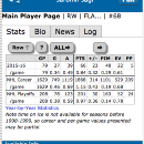 Baseball-Reference.com Relaunches with a New Responsive Template