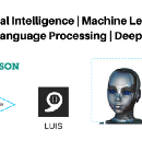 AI, Machine Learning, NLP, and Deep Learning?