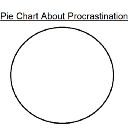 This Epic Flowchart on Procrastination Applies to Pretty Much Everyone, Always