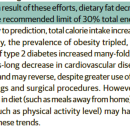The data do not support the idea that the low-fat dietary guidelines caused the obesity epidemic.