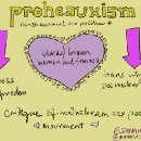 proheauxism: a working definition*